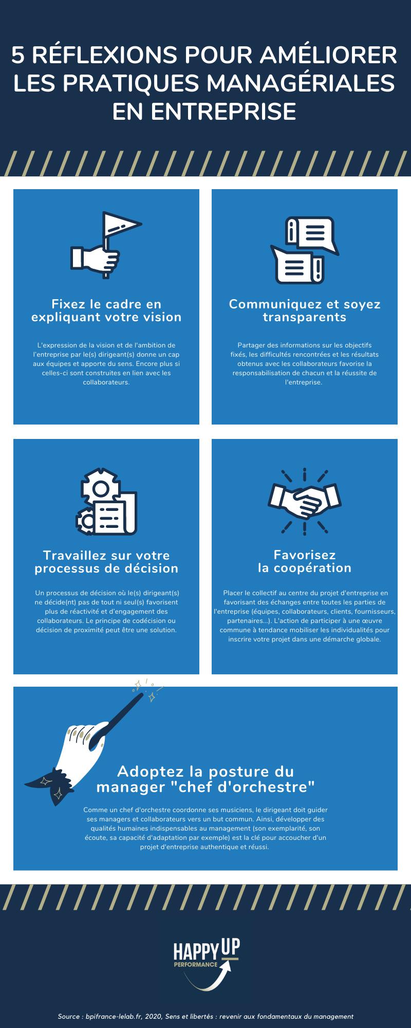 Stratégie de management : 5 axes de travail pour améliorer les pratiques managériales de son entreprise